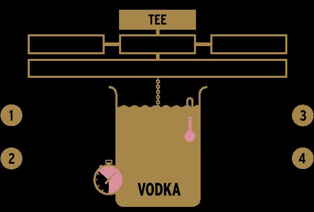 Kakuzo Vodka im Test. Unsere Erfahrungen